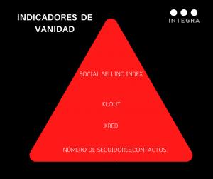 marca personal indicadores de vanidad